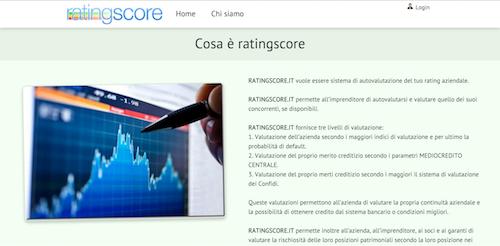 Ratingscore